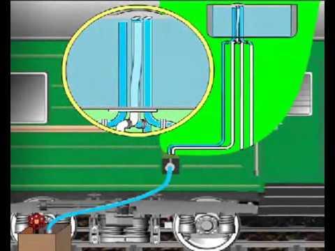 Теплообменник пассажирского вагона земля теплообменник