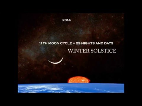 DECODING THE SOLAR CALENDAR USING THE MOON CYCLE