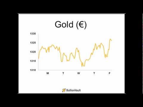 Gold Down in Dollars On Week, Up in Euros -- Gold Market Review by BullionVault