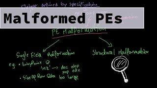 Malware Theory - PE Malformations and Anomalies