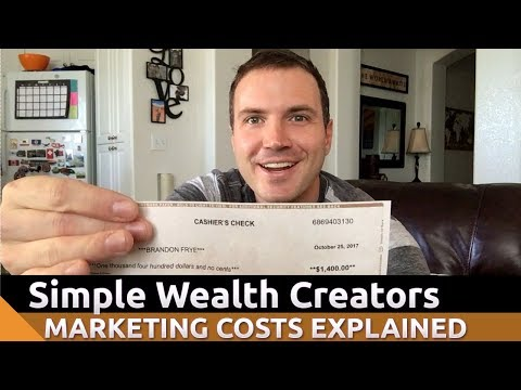 Simple Wealth Creators - Marketing Costs Explained