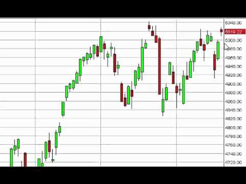 NASDAQ Technical Analysis for April 22 2015 by FXEmpire.com