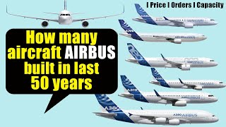 How many aircraft Airbus built in last 50 years I Price I Orders I Capacity I