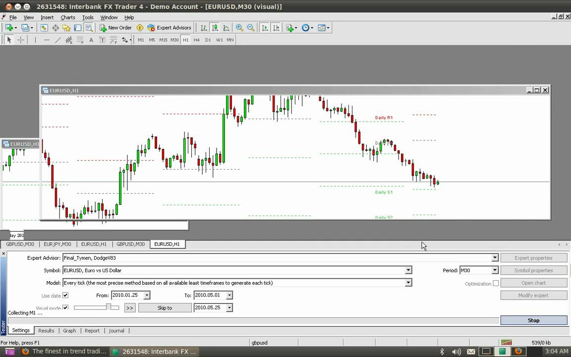 Forex grid trend trading