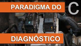 Dr CARRO Diagnóstico de Defeitos Complexos