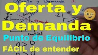 Matemática Básica - Oferta y Demanda - (Concepto de Exceso y Escacez) - Economía