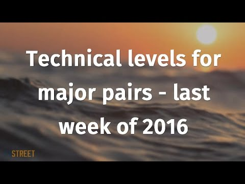 Technical levels for major pairs - last week of 2016