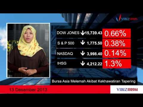 Bursa Asia Melemah Akibat Kekhawatiran Tapering, Vibiznews 13 Desember 2013