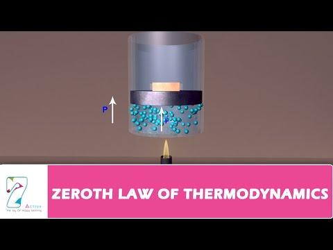 fundamentals of physics mechanics relativity and thermodynamics pdf