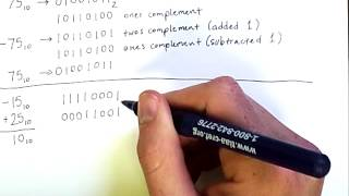 Binary Arithmetic 6: Twos Complement Negation and Addition