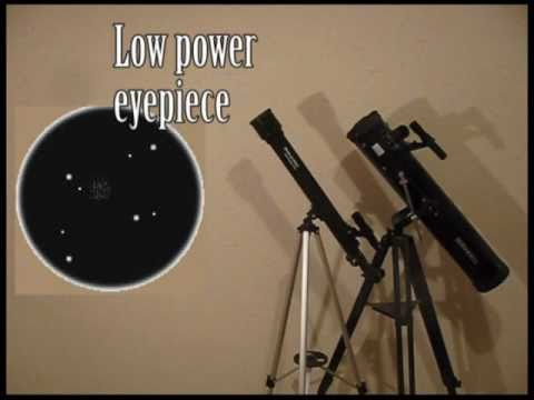 Guide to Using a Small Telescope