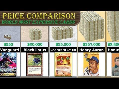 Most Expensive Cards Comparison