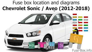 Fuse box location and diagrams: Chevrolet Sonic / Aveo (2012-2018)