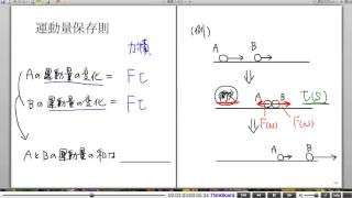 高校物理解説講義:「力積と運動量」講義6