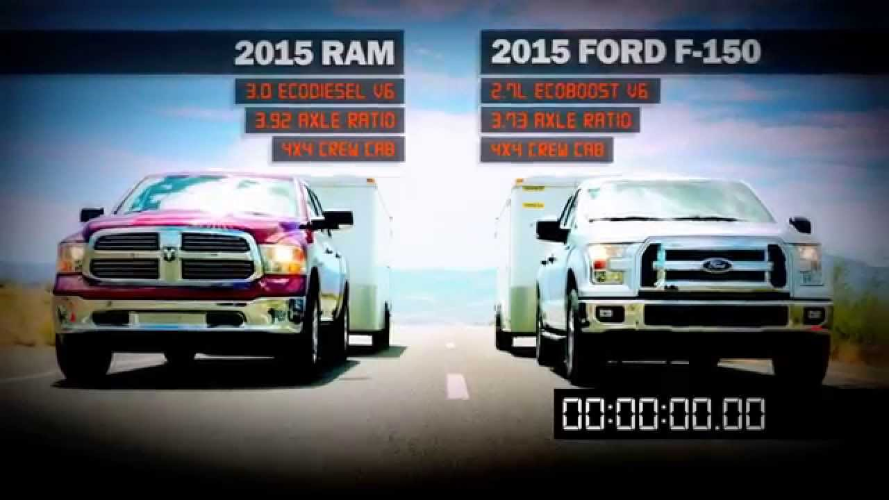 2015 Ford F150 V6 2.7 Ecoboost Vs Ram 1500 Ecodiesel and Silverado V8