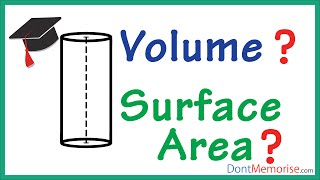 Volume and Surface Area of Cylinders ( GMAT / GRE / CAT / Bank PO / SSC CGL)