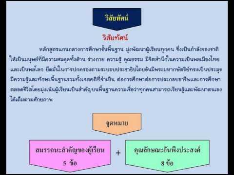 ติวสอบครู (ภาค ข)  1.  หลักสูตรและการพัฒนาหลักสูตร  ไฟล์แรก