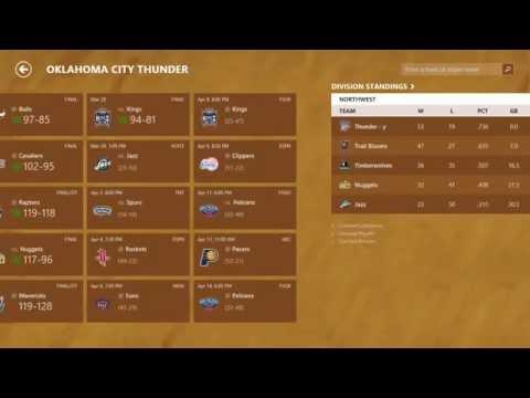 NBA Playoffs 2014: Oklahoma City Thunder