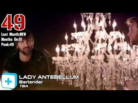 Top 50 Songs July juli 2014 - Weiland Single Charts video