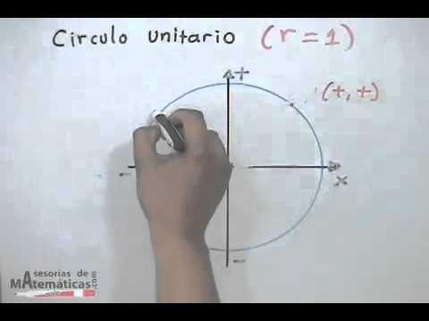 Círculo unitario #1 (Función Seno) - P1