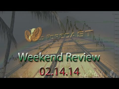 Yellen, Softer Economy Drive Prices | Gold Forecast 02.14.2014