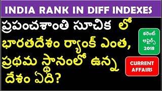 India Ranks In Different Indexs 2018 in Telugu | latest current affairs in telugu