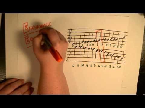 Post-Tonal Music Theory Intro