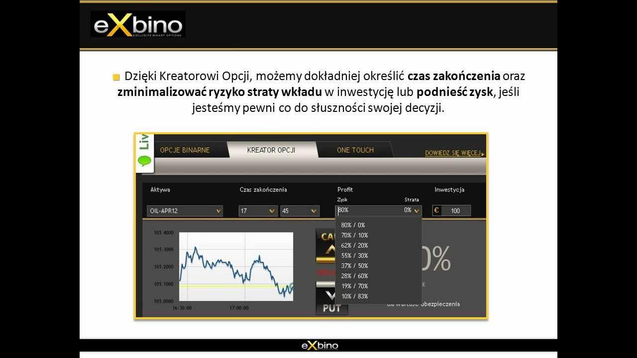 Top binary brokers online
