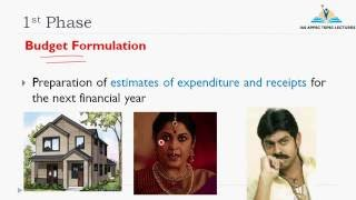 Indian Economy for IAS APPSC TSPSC  ||  Phases of Budget