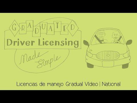 GDL Made Simple |  National en Espanol