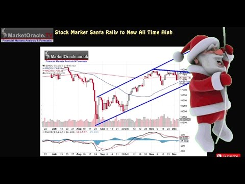 Stock Market Santa Rally 2015 to New All Time Highs