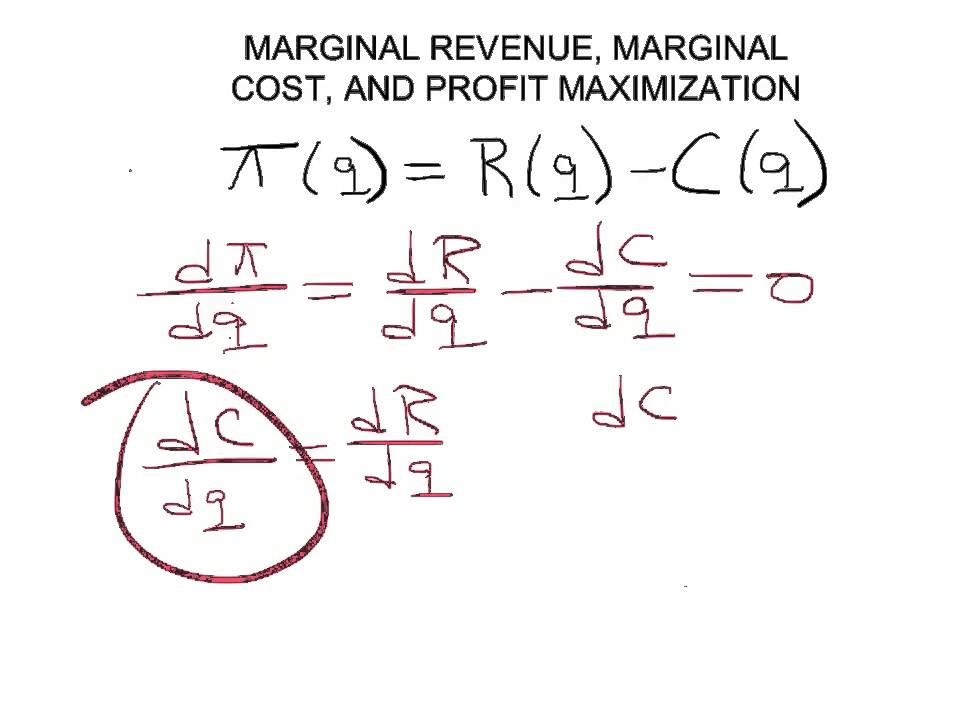 marginal revenue and marginal cost relationship Relationship between average and marginal revenue curves cost and revenue are just like two average revenue and marginal revenue the relationship is.
