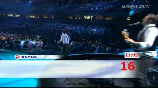 download lagu Recap Of All The Songs From The 2008 Eurovision gratis