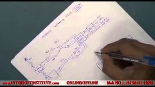 Mobile chip level repair training ch 1.4 mobile working idea and block diagram