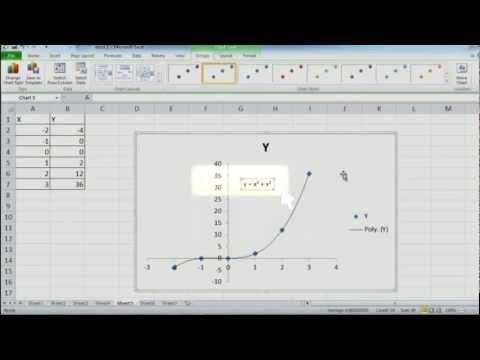 Excel para principiantes 2: gráficos de funciones, gráficos estadísticos y texto. Loquendo.