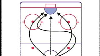 Breakaways, Penalty-Shots & Shoot-outs Preview