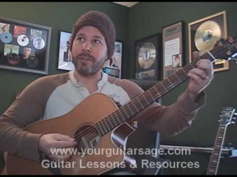 Guitar Lessons - Bad Moon Rising by Creedence Clearwater Revival CCR Beginners Acoustic songs