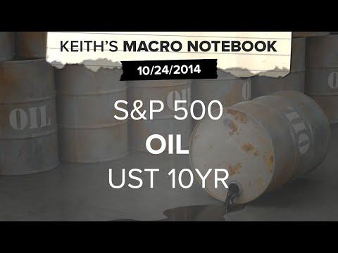 Macro Notebook 10/24: S&P 500 | Oil | UST 10YR