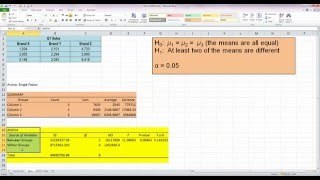 How To... Perform a one-way ANOVA Test in Excel 2010