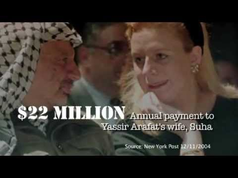 Palestinian Corruption and Humanitarian Aid