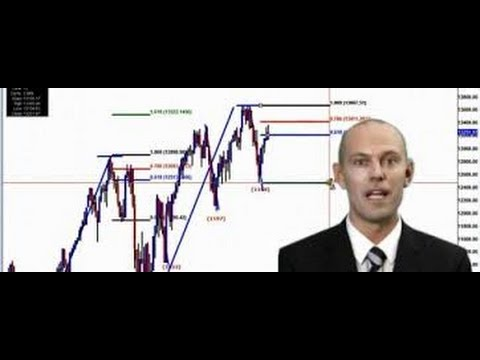 How To Trade Dow Jones Index On Three Minute Chart Like A Pro