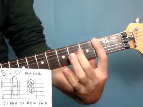 Lecciones De Guitarra: Cómo Tocar El Acorde De SI Mayor