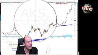 Billionaire on Live Trading About to Crash AK Steel Shares $AKS
