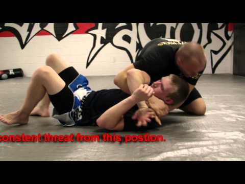 Knee Ride Back Control with Entrances and Submissions Image 1