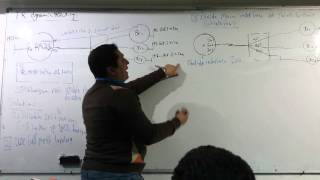13-CCNP Routing 300-101 (Session 04 Part 2) By Eng-Ahmed Nabil - Arabic