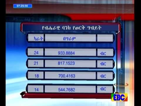 Business Afternoon News Ebc Feb 07 2017