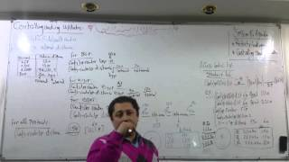 65-CCNP Routing 300-101 (Session 16 Part 3) By Eng-Ahmed Nabil - Arabic (Redistribution)