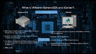 VMware Virtualization 101