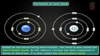 Science: Chemistry : Chemical bonding - Ionic Bond and Covalent Bond