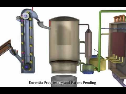 Thermal Power Plant Animation Power Plant Animation
